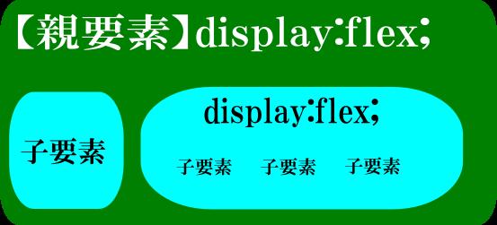 flexbox3